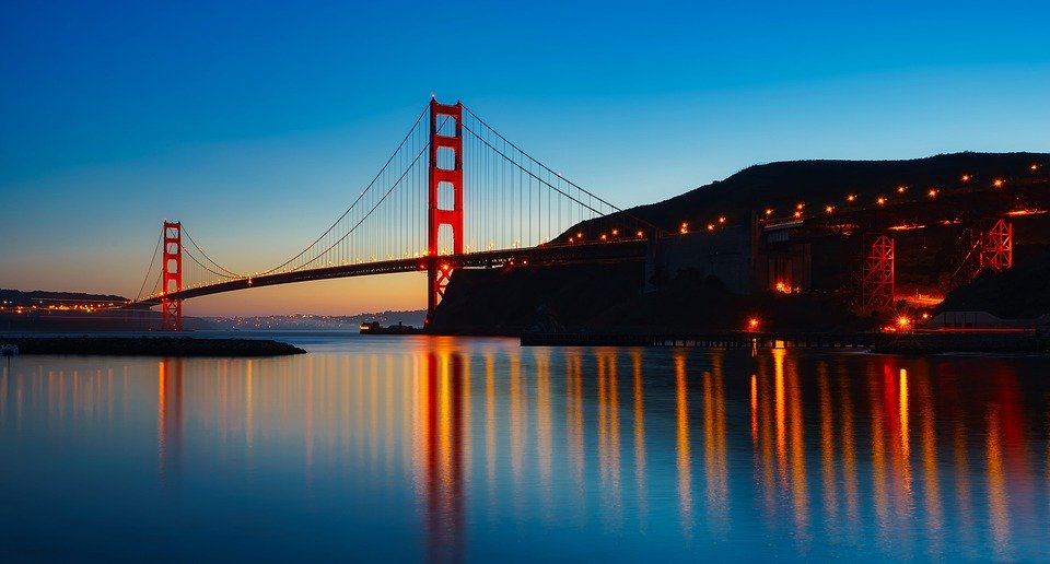 best views on the Golden Gate Bridge in San Francisco 2020